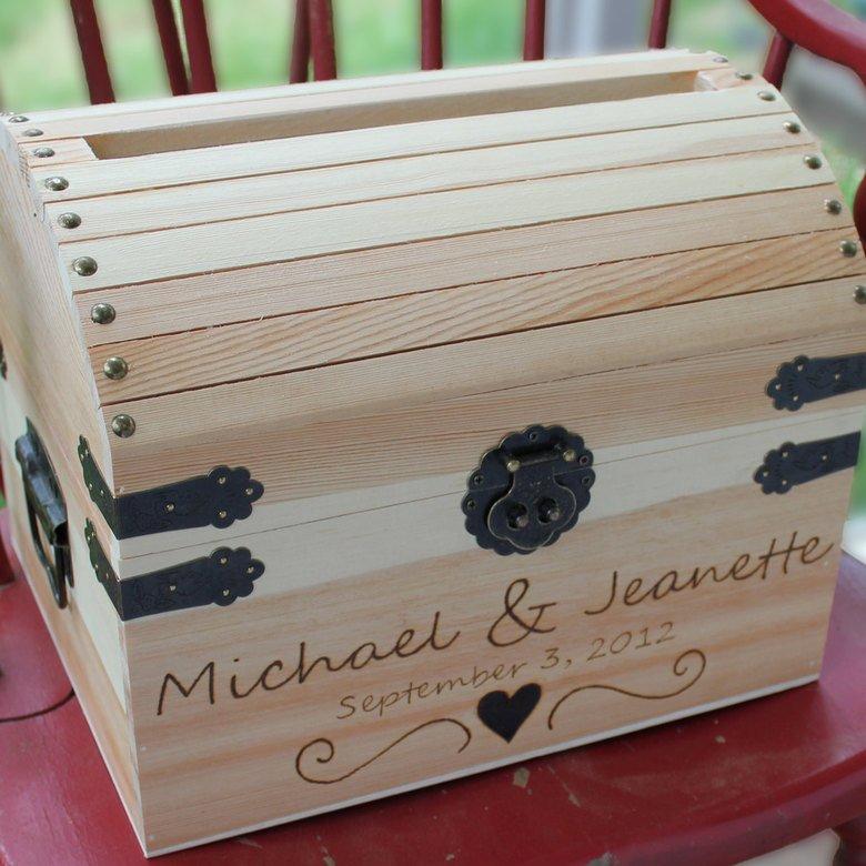 Image Courtesy of: etsy.com