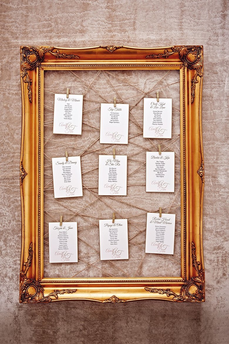 Image courtesy of: http://www.bridesmagazine.co.uk/planning/receptions/table-plan